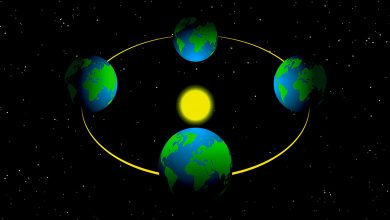 Why does the earth rotate